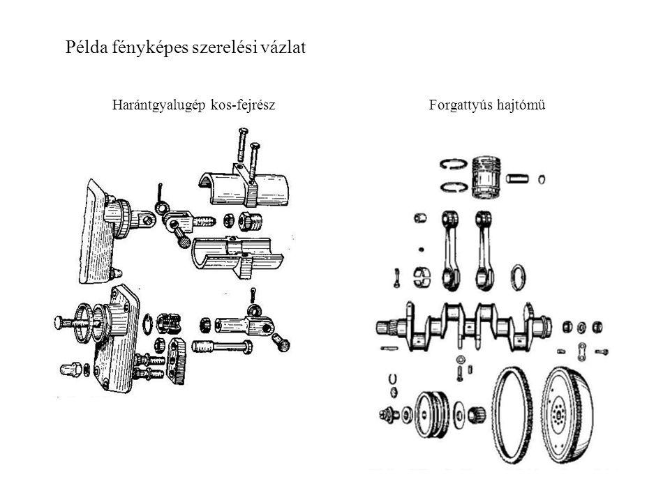 Példa fényképes szerelési vázlat Harántgyalugép kos-fejrész Forgattyús hajtómű