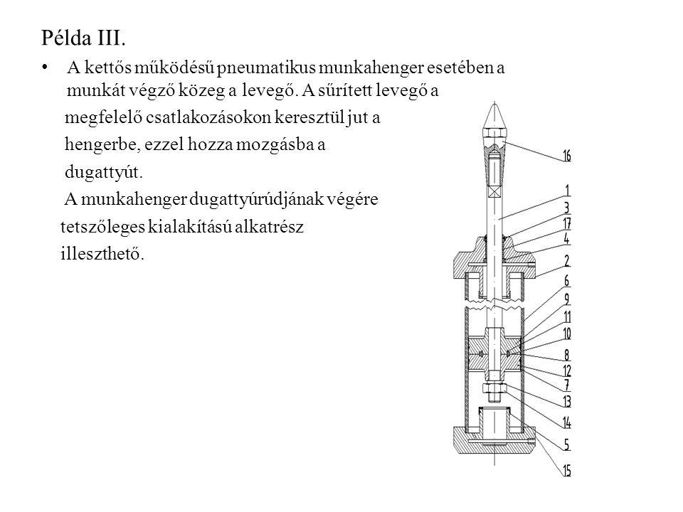 Példa III. A kettős működésű pneumatikus munkahenger esetében a munkát végző közeg a levegő. A sűrített levegő a megfelelő csatlakozásokon keresztül j