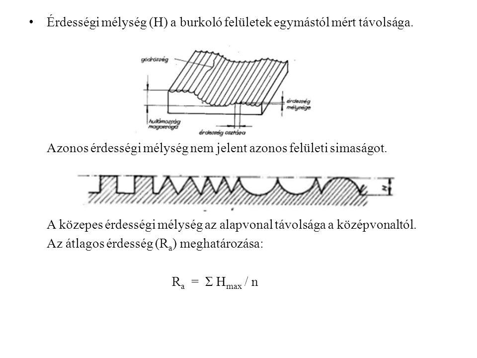 Érdességi mélység (H) a burkoló felületek egymástól mért távolsága. Azonos érdességi mélység nem jelent azonos felületi simaságot. A közepes érdességi