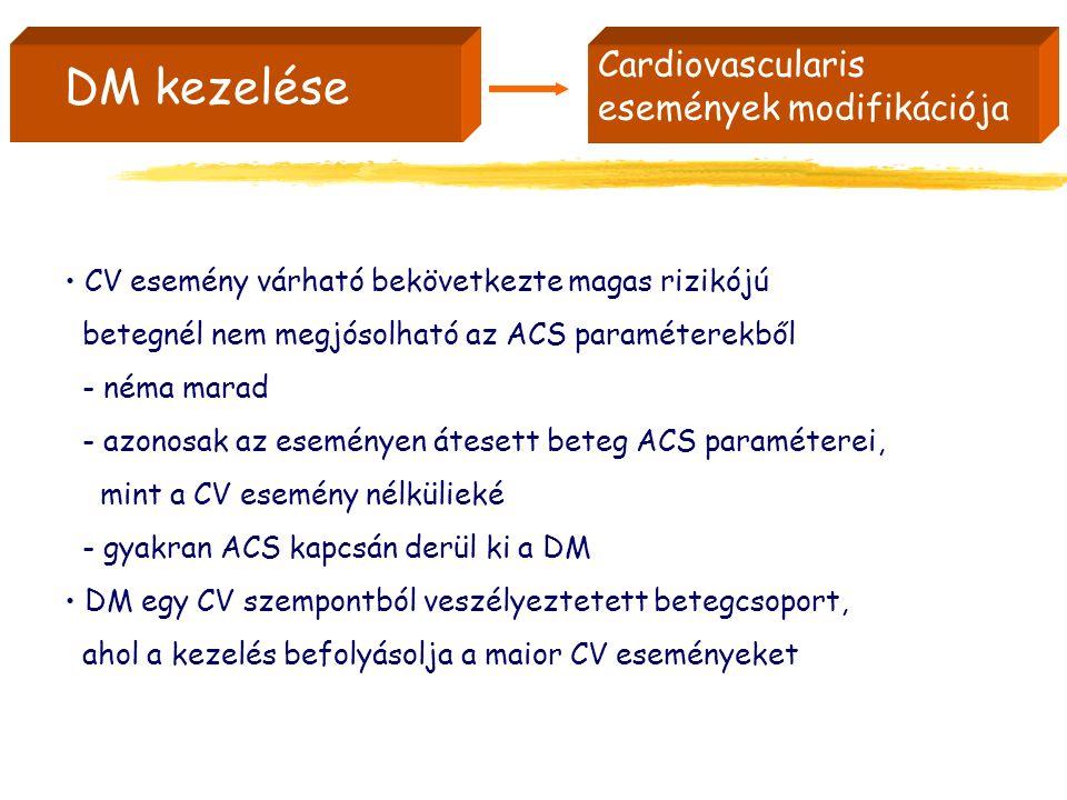 DM kezelése Cardiovascularis események modifikációja CV esemény várható bekövetkezte magas rizikójú betegnél nem megjósolható az ACS paraméterekből - néma marad - azonosak az eseményen átesett beteg ACS paraméterei, mint a CV esemény nélkülieké - gyakran ACS kapcsán derül ki a DM DM egy CV szempontból veszélyeztetett betegcsoport, ahol a kezelés befolyásolja a maior CV eseményeket