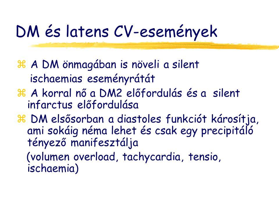 DM és latens CV-események z A DM önmagában is növeli a silent ischaemias eseményrátát z A korral nő a DM2 előfordulás és a silent infarctus előfordulása z DM elsősorban a diastoles funkciót károsítja, ami sokáig néma lehet és csak egy precipitáló tényező manifesztálja (volumen overload, tachycardia, tensio, ischaemia)