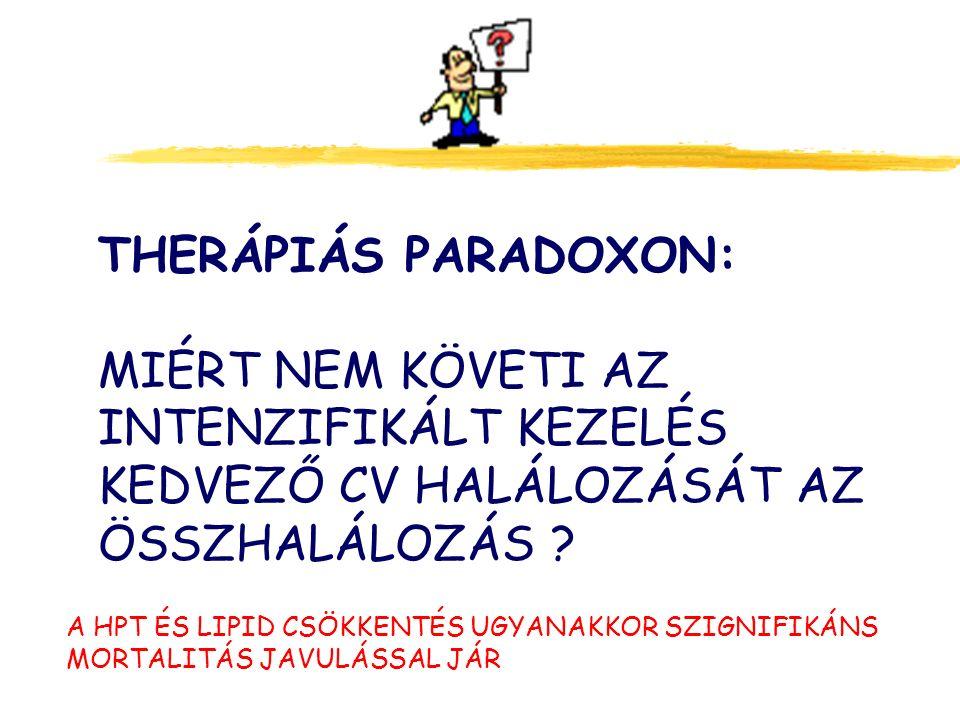 THERÁPIÁS PARADOXON: MIÉRT NEM KÖVETI AZ INTENZIFIKÁLT KEZELÉS KEDVEZŐ CV HALÁLOZÁSÁT AZ ÖSSZHALÁLOZÁS .