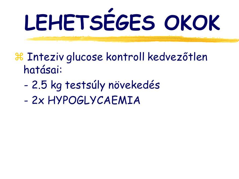 LEHETSÉGES OKOK z Inteziv glucose kontroll kedvezőtlen hatásai: - 2.5 kg testsúly növekedés - 2x HYPOGLYCAEMIA