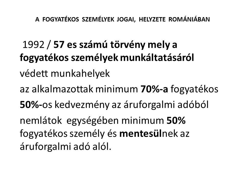 A FOGYATÉKOS SZEMÉLYEK JOGAI, HELYZETE ROMÁNIÁBAN 1992 / 57 es számú törvény mely a fogyatékos személyek munkáltatásáról védett munkahelyek az alkalma
