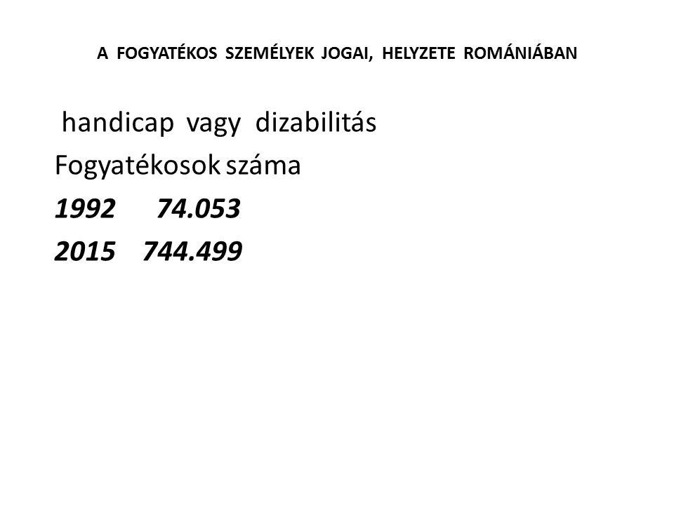 A FOGYATÉKOS SZEMÉLYEK JOGAI, HELYZETE ROMÁNIÁBAN handicap vagy dizabilitás Fogyatékosok száma 1992 74.053 2015 744.499