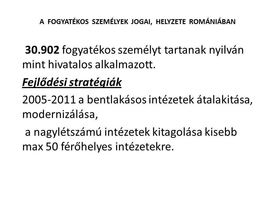 A FOGYATÉKOS SZEMÉLYEK JOGAI, HELYZETE ROMÁNIÁBAN 30.902 fogyatékos személyt tartanak nyilván mint hivatalos alkalmazott. Fejlődési stratégiák 2005-20
