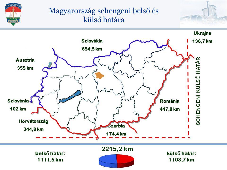10 Magyarország schengeni belső és külső határa SCHENGENI KÜLS Ő HATÁR Ausztria 355 km Szlovénia 102 km Szlovákia 654,5 km Ukrajna 136,7 km Románia 447,8 km Szerbia 174,4 km Horvátország 344,8 km bels ő határ: 1111,5 km küls ő határ: 1103,7 km 2215,2 km