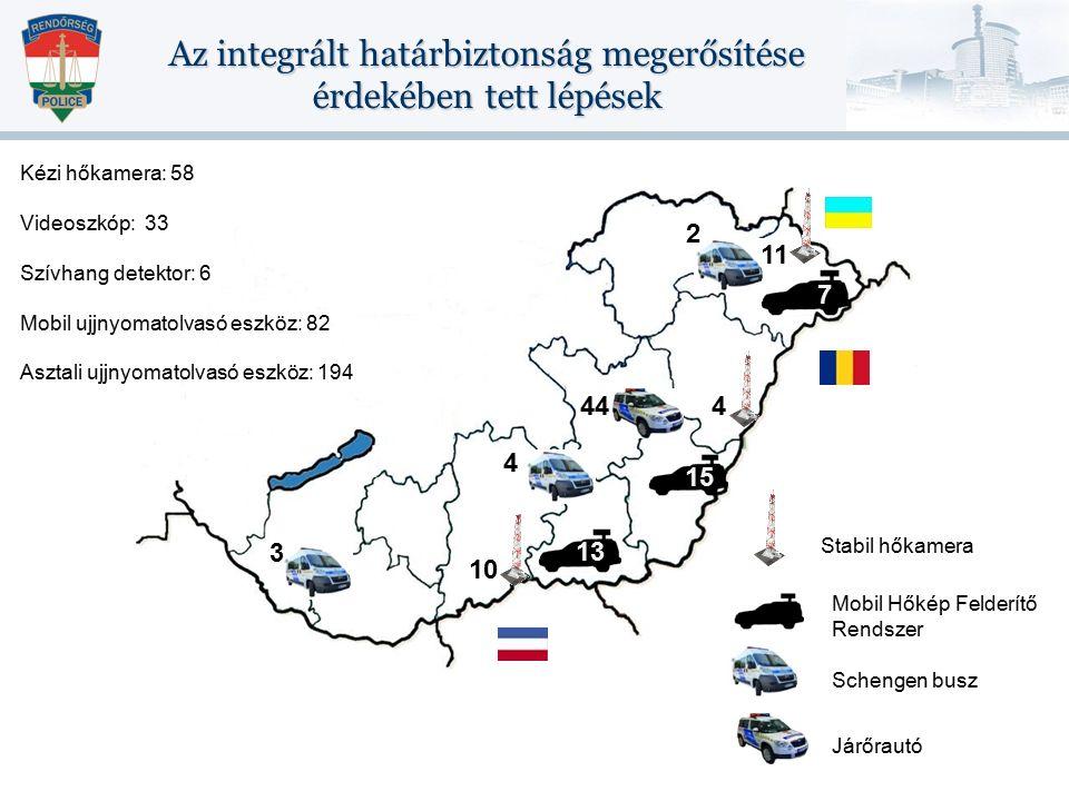 Stabil hőkamera Mobil Hőkép Felderítő Rendszer Schengen busz Járőrautó Kézi hőkamera: 58 Videoszkóp: 33 Szívhang detektor: 6 Mobil ujjnyomatolvasó eszköz: 82 Asztali ujjnyomatolvasó eszköz: 194 Az integrált határbiztonság megerősítése érdekében tett lépések 13 7 15 11 10 4 44 3 4 2