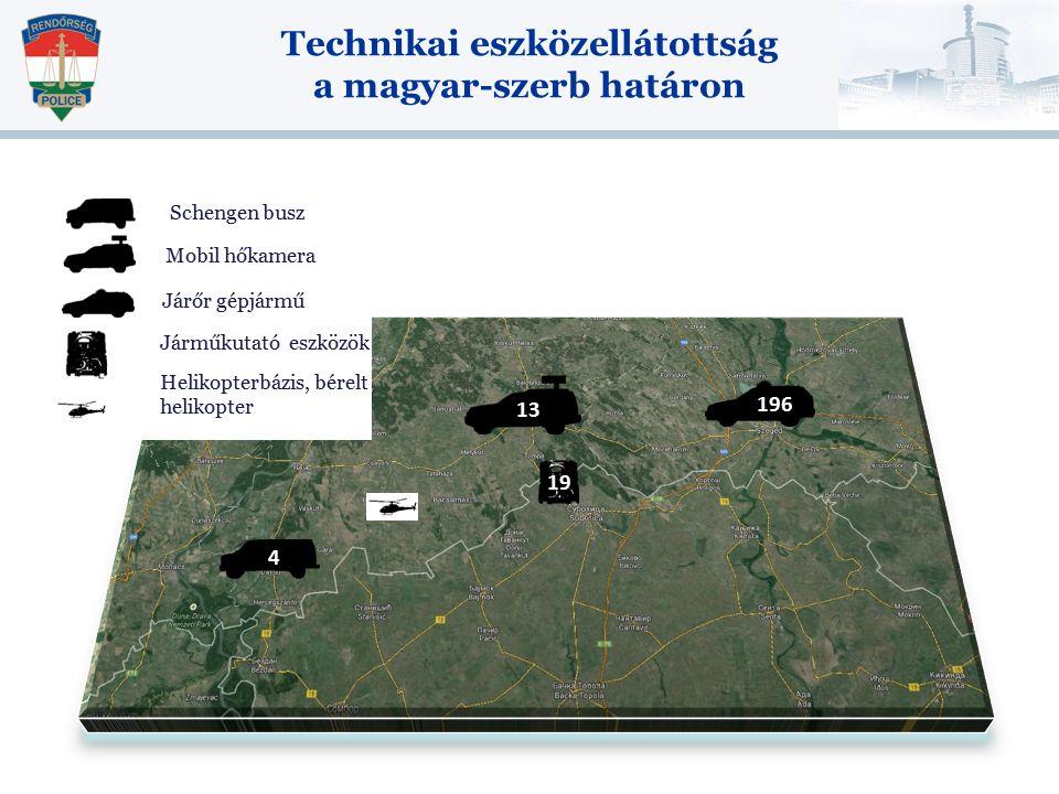 19 196 4 13 Schengen busz Mobil hőkamera Járőr gépjármű Járműkutató eszközök Helikopterbázis, bérelt helikopter Technikai eszközellátottság a magyar-szerb határon