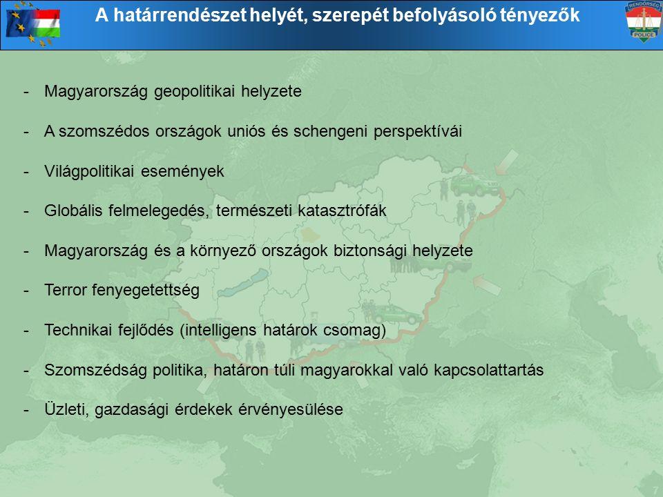 A határrendészet helyét, szerepét befolyásoló tényezők -Magyarország geopolitikai helyzete -A szomszédos országok uniós és schengeni perspektívái -Világpolitikai események -Globális felmelegedés, természeti katasztrófák -Magyarország és a környező országok biztonsági helyzete -Terror fenyegetettség -Technikai fejlődés (intelligens határok csomag) -Szomszédság politika, határon túli magyarokkal való kapcsolattartás -Üzleti, gazdasági érdekek érvényesülése
