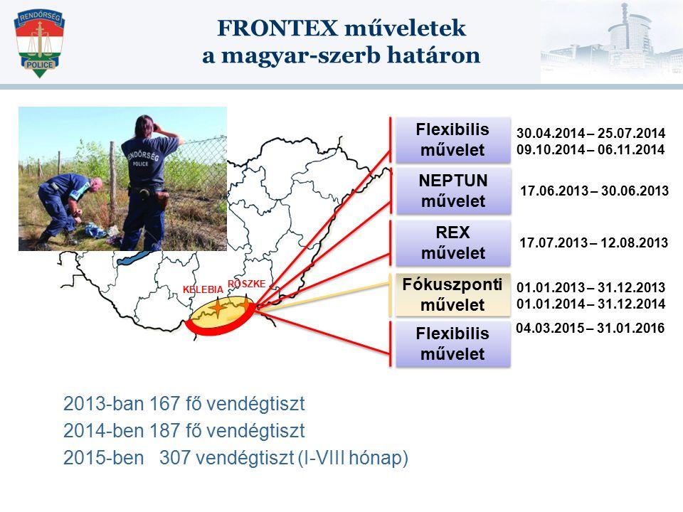 FRONTEX műveletek a magyar-szerb határon 2013-ban 167 fő vendégtiszt 2014-ben 187 fő vendégtiszt 2015-ben 307 vendégtiszt (I-VIII hónap) Fókuszponti művelet Flexibilis művelet 30.04.2014 – 25.07.2014 09.10.2014 – 06.11.2014 NEPTUN művelet 17.06.2013 – 30.06.2013 REX művelet 17.07.2013 – 12.08.2013 01.01.2013 – 31.12.2013 01.01.2014 – 31.12.2014 RÖSZKE KELEBIA Flexibilis művelet 04.03.2015 – 31.01.2016