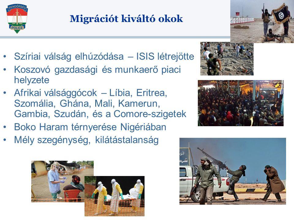Migrációt kiváltó okok Szíriai válság elhúzódása – ISIS létrejötte Koszovó gazdasági és munkaerő piaci helyzete Afrikai válsággócok – Líbia, Eritrea, Szomália, Ghána, Mali, Kamerun, Gambia, Szudán, és a Comore-szigetek Boko Haram térnyerése Nigériában Mély szegénység, kilátástalanság
