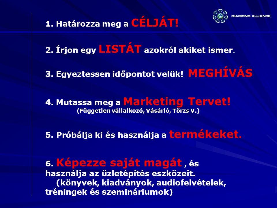 1. Határozza meg a CÉLJÁT! 2. Írjon egy LISTÁT azokról akiket ismer. 3. Egyeztessen időpontot velük! MEGHÍVÁS 4. Mutassa meg a Marketing Tervet! (Függ