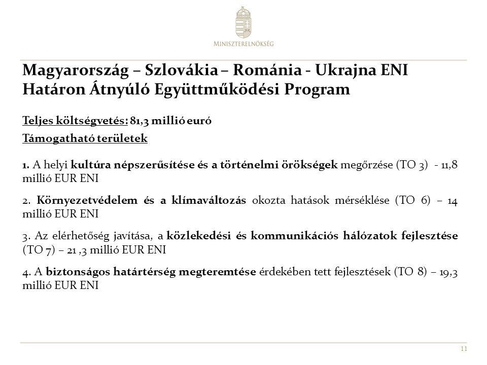 11 Teljes költségvetés: 81,3 millió euró Támogatható területek 1.