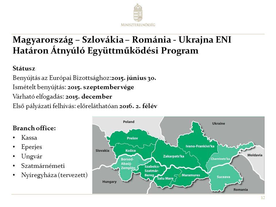12 Státusz Benyújtás az Európai Bizottsághoz:2015.