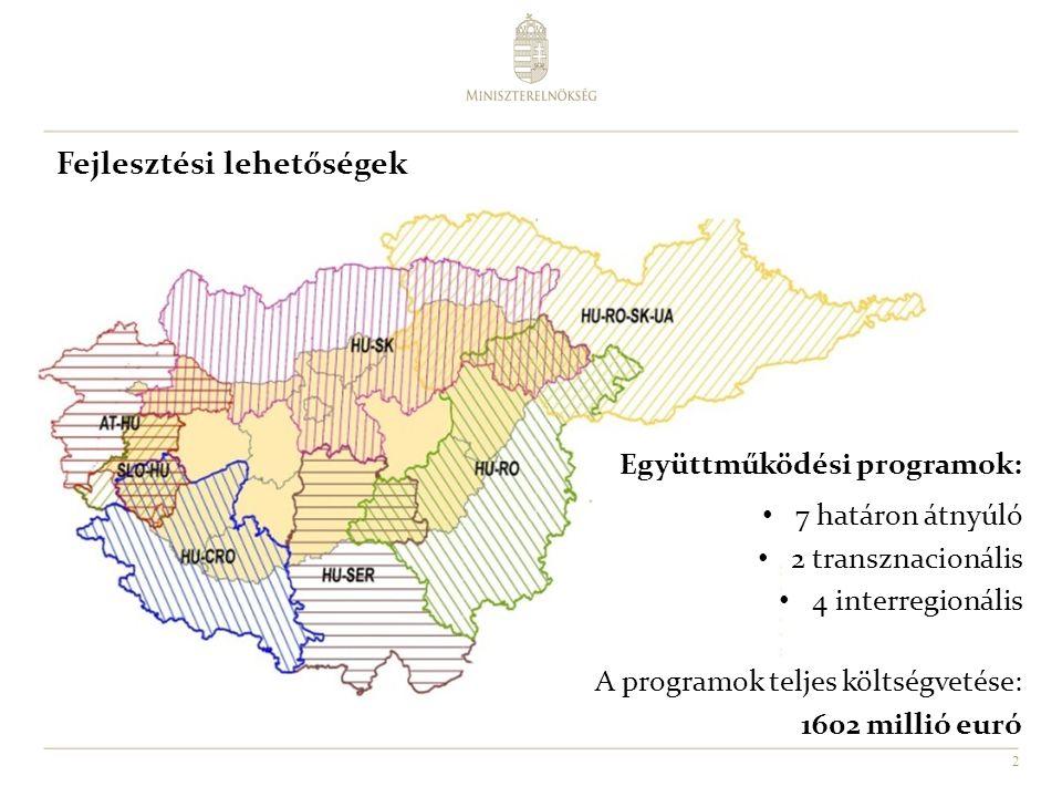2 Fejlesztési lehetőségek Együttműködési programok: 7 határon átnyúló 2 transznacionális 4 interregionális A programok teljes költségvetése: 1602 millió euró