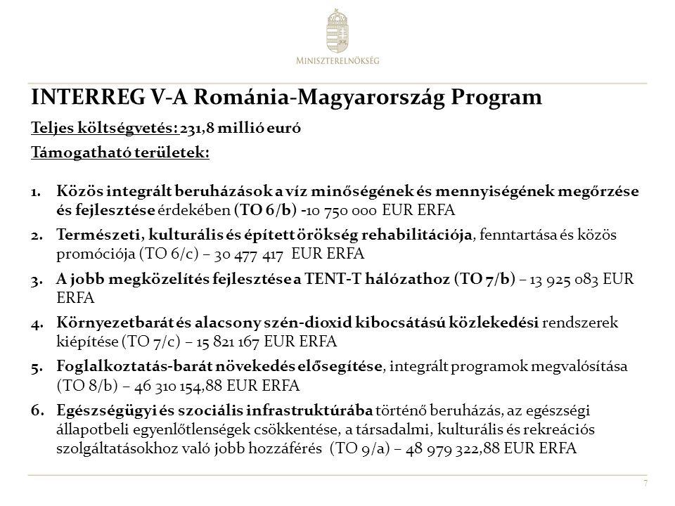 7 Teljes költségvetés: 231,8 millió euró Támogatható területek: 1.Közös integrált beruházások a víz minőségének és mennyiségének megőrzése és fejlesztése érdekében (TO 6/b) -10 750 000 EUR ERFA 2.Természeti, kulturális és épített örökség rehabilitációja, fenntartása és közös promóciója (TO 6/c) – 30 477 417 EUR ERFA 3.A jobb megközelítés fejlesztése a TENT-T hálózathoz (TO 7/b) – 13 925 083 EUR ERFA 4.Környezetbarát és alacsony szén-dioxid kibocsátású közlekedési rendszerek kiépítése (TO 7/c) – 15 821 167 EUR ERFA 5.Foglalkoztatás-barát növekedés elő̋segítése, integrált programok megvalósítása (TO 8/b) – 46 310 154,88 EUR ERFA 6.Egészségügyi és szociális infrastruktúrába történő beruházás, az egészségi állapotbeli egyenlőtlenségek csökkentése, a társadalmi, kulturális és rekreációs szolgáltatásokhoz való jobb hozzáférés (TO 9/a) – 48 979 322,88 EUR ERFA INTERREG V-A Románia-Magyarország Program