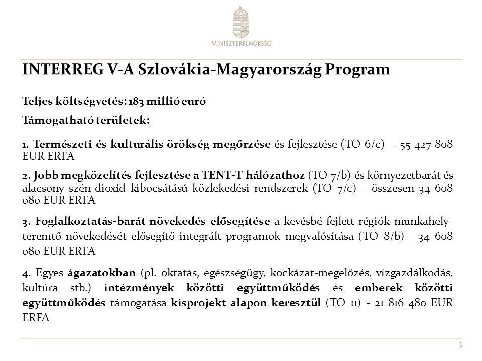 9 Teljes költségvetés: 183 millió euró Támogatható területek: 1.