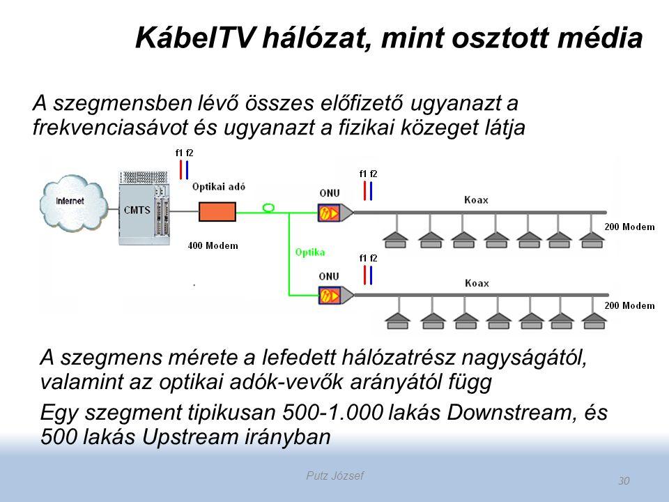 A szegmensben lévő összes előfizető ugyanazt a frekvenciasávot és ugyanazt a fizikai közeget látja A szegmens mérete a lefedett hálózatrész nagyságátó