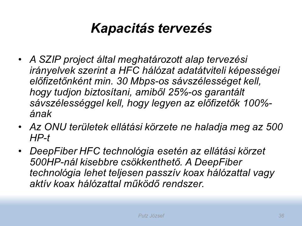 Kapacitás tervezés A SZIP project által meghatározott alap tervezési irányelvek szerint a HFC hálózat adatátviteli képességei előfizetőnként min. 30 M