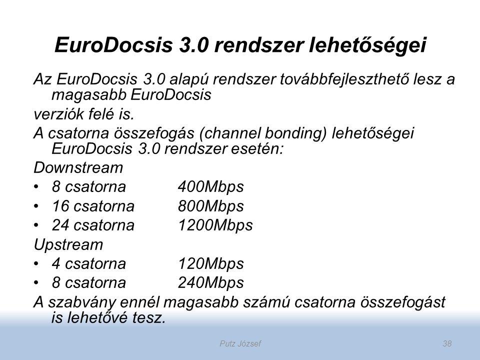 EuroDocsis 3.0 rendszer lehetőségei Az EuroDocsis 3.0 alapú rendszer továbbfejleszthető lesz a magasabb EuroDocsis verziók felé is. A csatorna összefo