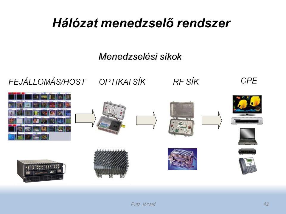 Menedzselési síkok FEJÁLLOMÁS/HOSTOPTIKAI SÍK CPE RF SÍK Hálózat menedzselő rendszer 42 Putz József