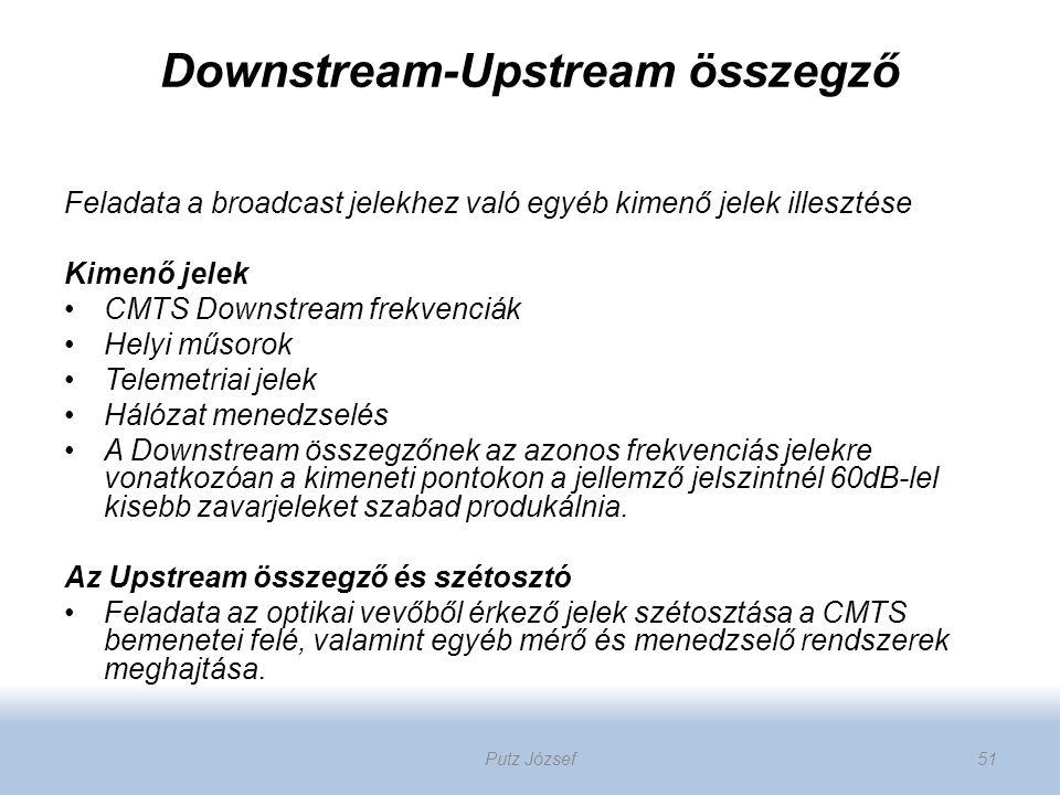Downstream-Upstream összegző Feladata a broadcast jelekhez való egyéb kimenő jelek illesztése Kimenő jelek CMTS Downstream frekvenciák Helyi műsorok T
