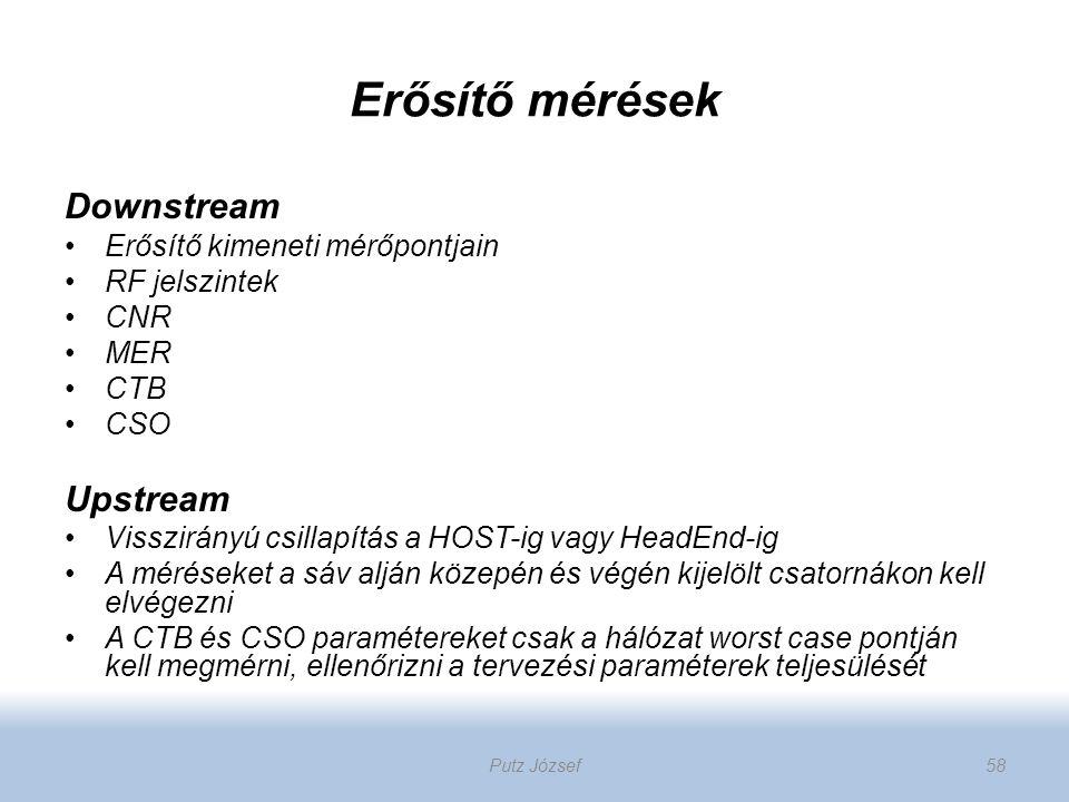 Erősítő mérések Downstream Erősítő kimeneti mérőpontjain RF jelszintek CNR MER CTB CSO Upstream Visszirányú csillapítás a HOST-ig vagy HeadEnd-ig A mé