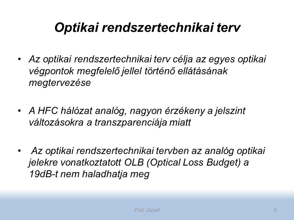Optikai rendszertechnikai terv Az optikai rendszertechnikai terv célja az egyes optikai végpontok megfelelő jellel történő ellátásának megtervezése A
