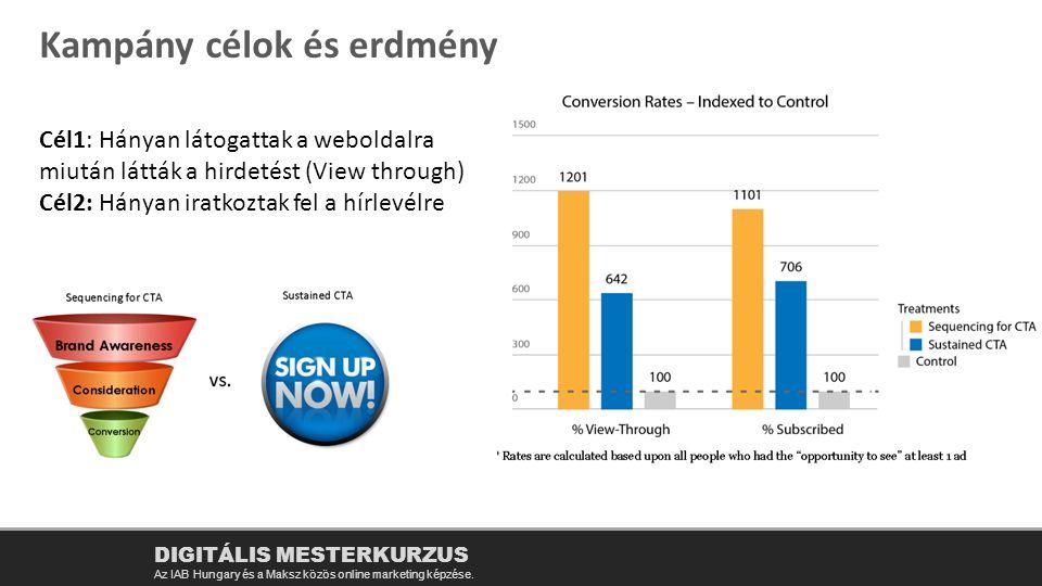 DIGITÁLIS MESTERKURZUS Az IAB Hungary és a Maksz közös online marketing képzése. Kampány célok és erdmény Cél1: Hányan látogattak a weboldalra miután