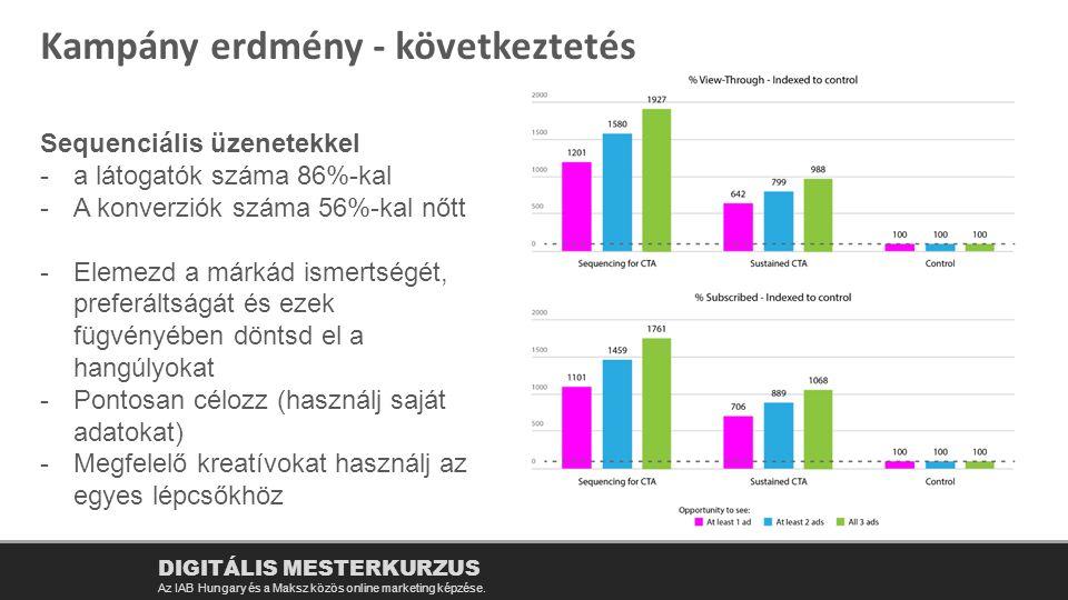DIGITÁLIS MESTERKURZUS Az IAB Hungary és a Maksz közös online marketing képzése. Kampány erdmény - következtetés Sequenciális üzenetekkel -a látogatók