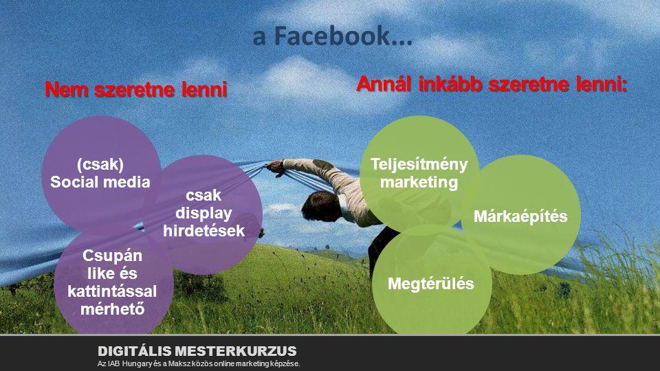 Nem szeretne lenni a Facebook... (csak) Social media csak display hirdetések Csupán like és kattintással mérhető Annál inkább szeretne lenni: Teljesít