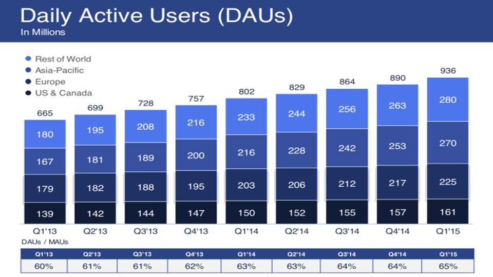 Közösségi média szereplők DIGITÁLIS MESTERKURZUS Az IAB Hungary és a Maksz közös online marketing képzése.