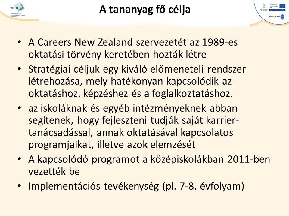cím szöveg – Second level Third level – Fourth level » Fifth level A tananyag fő célja A Careers New Zealand szervezetét az 1989-es oktatási törvény keretében hozták létre Stratégiai céljuk egy kiváló előmeneteli rendszer létrehozása, mely hatékonyan kapcsolódik az oktatáshoz, képzéshez és a foglalkoztatáshoz.