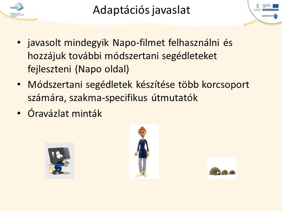 cím szöveg – Second level Third level – Fourth level » Fifth level Adaptációs javaslat javasolt mindegyik Napo-filmet felhasználni és hozzájuk további módszertani segédleteket fejleszteni (Napo oldal) Módszertani segédletek készítése több korcsoport számára, szakma-specifikus útmutatók Óravázlat minták