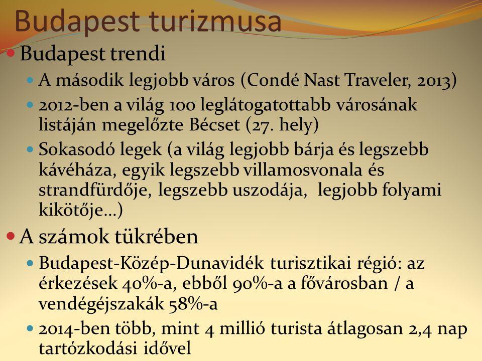 Budapest turizmusa Budapest trendi A második legjobb város (Condé Nast Traveler, 2013) 2012-ben a világ 100 leglátogatottabb városának listáján megelőzte Bécset (27.