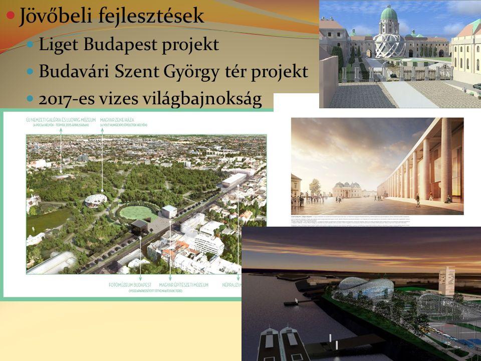 Jövőbeli fejlesztések Liget Budapest projekt Budavári Szent György tér projekt 2017-es vizes világbajnokság