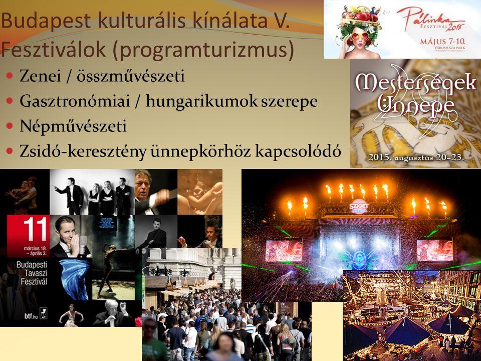 Budapest kulturális kínálata V.