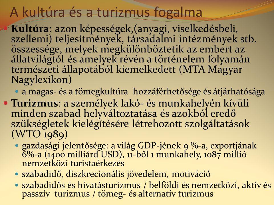 A kultúra és a turizmus fogalma Kultúra: azon képességek,(anyagi, viselkedésbeli, szellemi) teljesítmények, társadalmi intézmények stb.