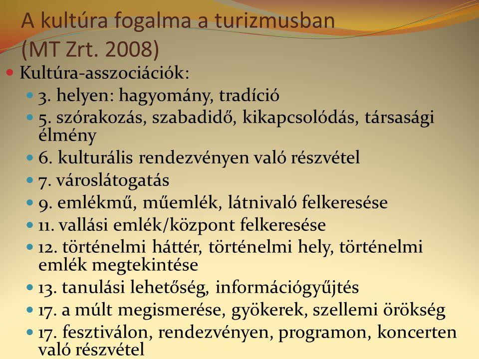 A kultúra fogalma a turizmusban (MT Zrt. 2008) Kultúra-asszociációk: 3.