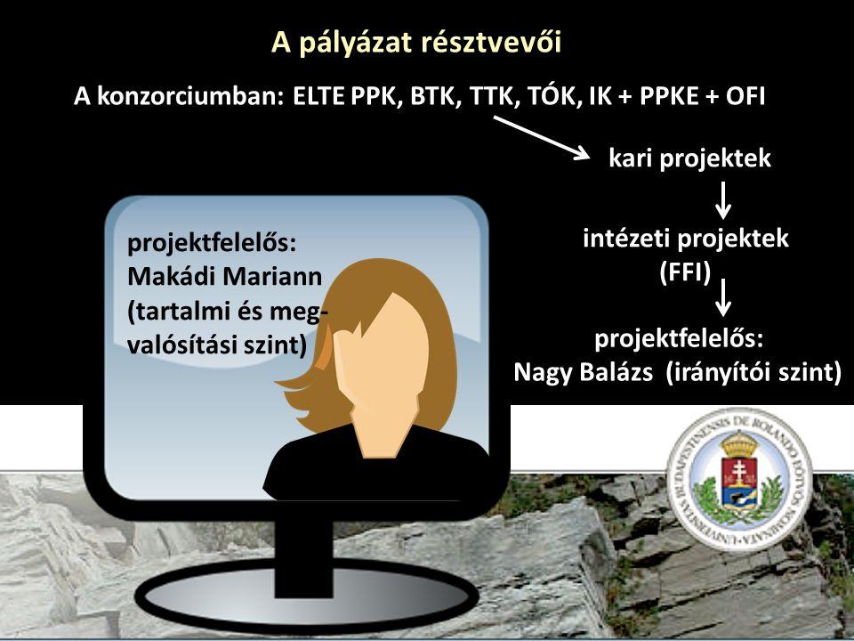 A pályázat résztvevői A konzorciumban: ELTE PPK, BTK, TTK, TÓK, IK + PPKE + OFI kari projektek intézeti projektek (FFI) projektfelelős: Nagy Balázs (irányítói szint) projektfelelős: Makádi Mariann (tartalmi és meg- valósítási szint)