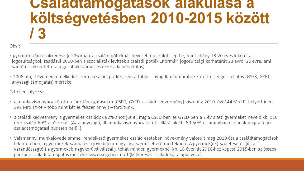 Családtámogatások alakulása a költségvetésben 2010-2015 között / 3 Okai: gyermekszám csökkenése (elsősorban a családi pótléknál: kevesebb újszülött lé