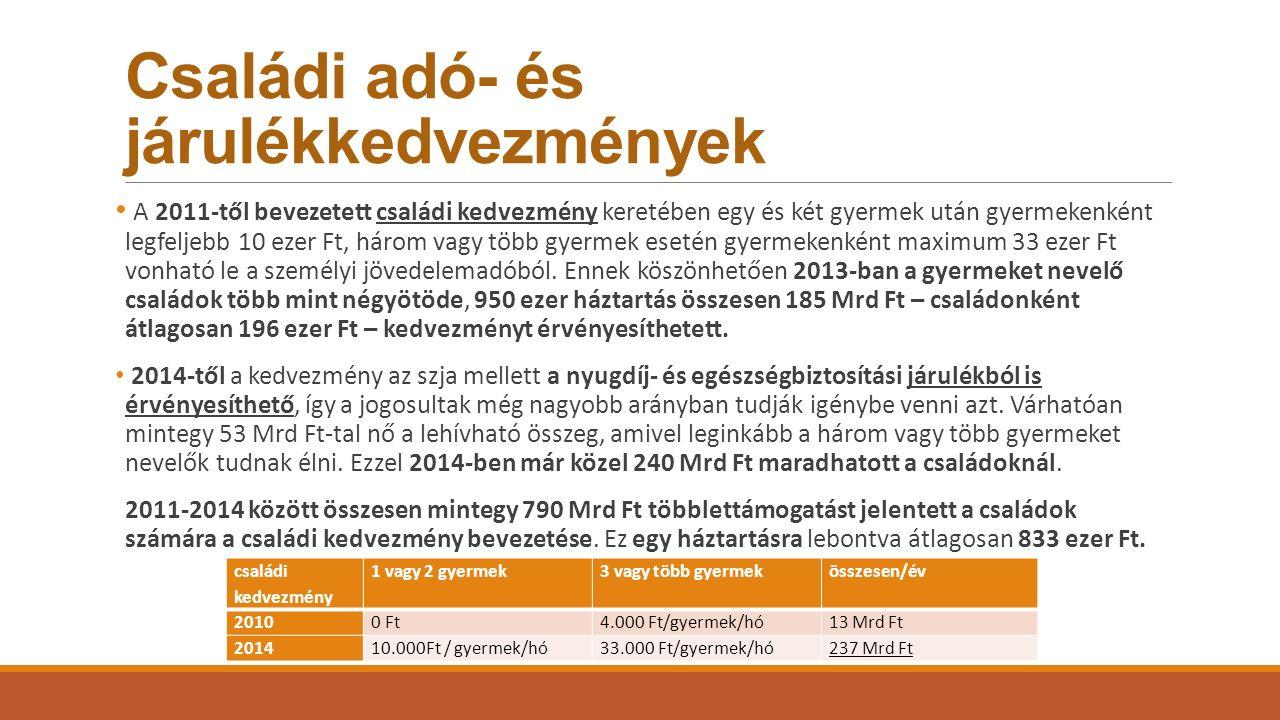 Családi adó- és járulékkedvezmények A 2011-től bevezetett családi kedvezmény keretében egy és két gyermek után gyermekenként legfeljebb 10 ezer Ft, há