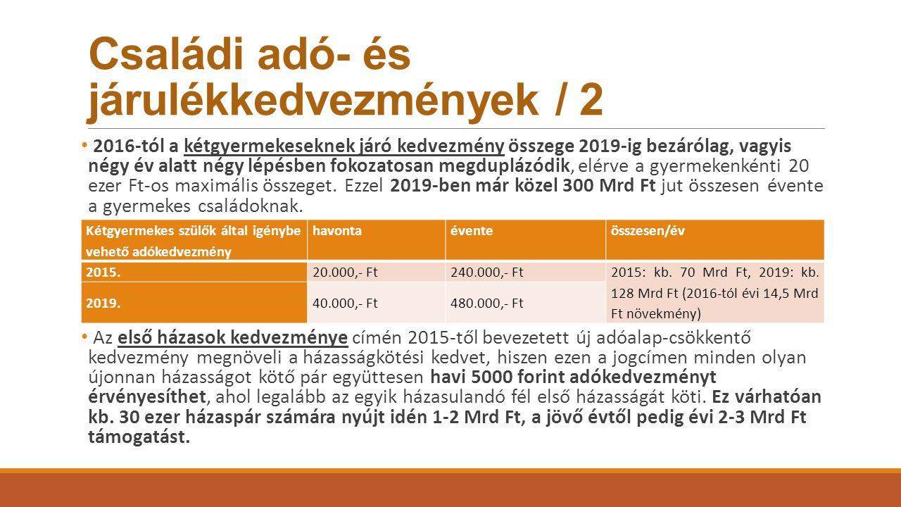 Családi adó- és járulékkedvezmények / 2 2016-tól a kétgyermekeseknek járó kedvezmény összege 2019-ig bezárólag, vagyis négy év alatt négy lépésben fok