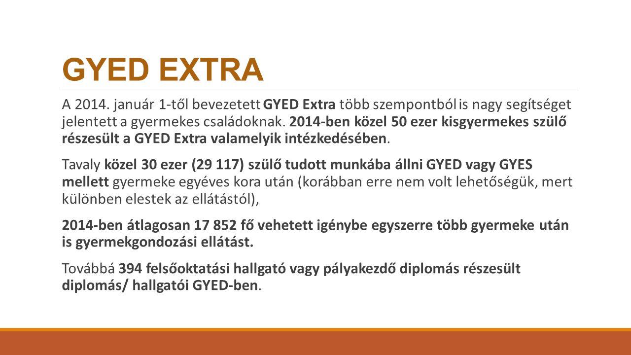 GYED EXTRA A 2014. január 1-től bevezetett GYED Extra több szempontból is nagy segítséget jelentett a gyermekes családoknak. 2014-ben közel 50 ezer ki