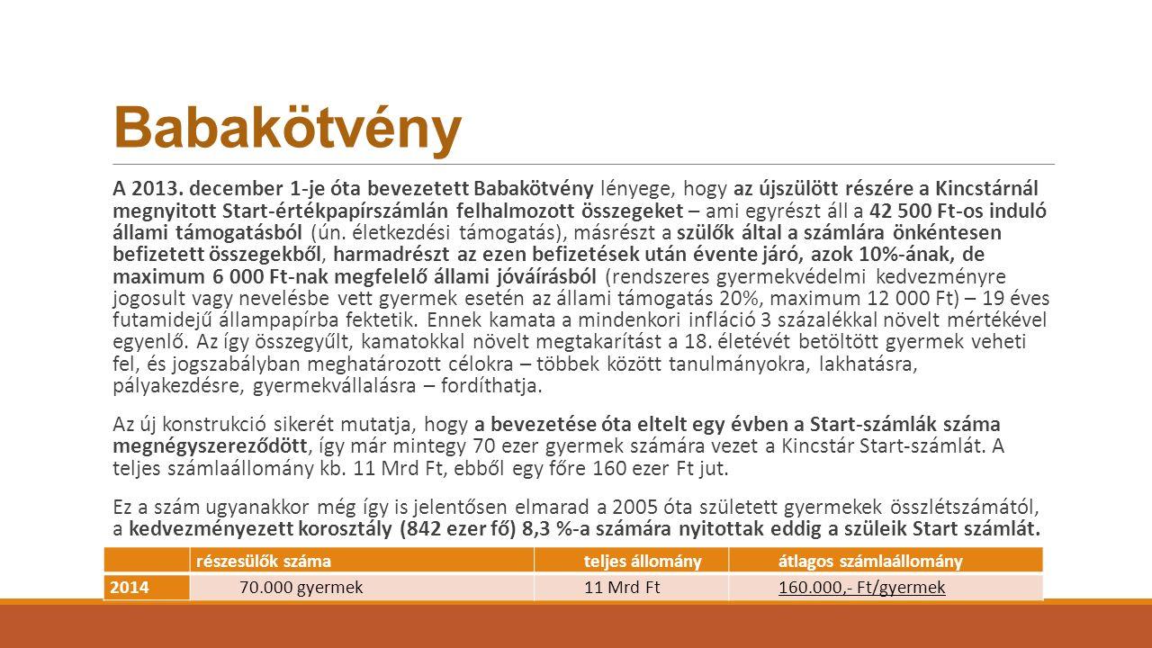 Babakötvény A 2013. december 1-je óta bevezetett Babakötvény lényege, hogy az újszülött részére a Kincstárnál megnyitott Start-értékpapírszámlán felha