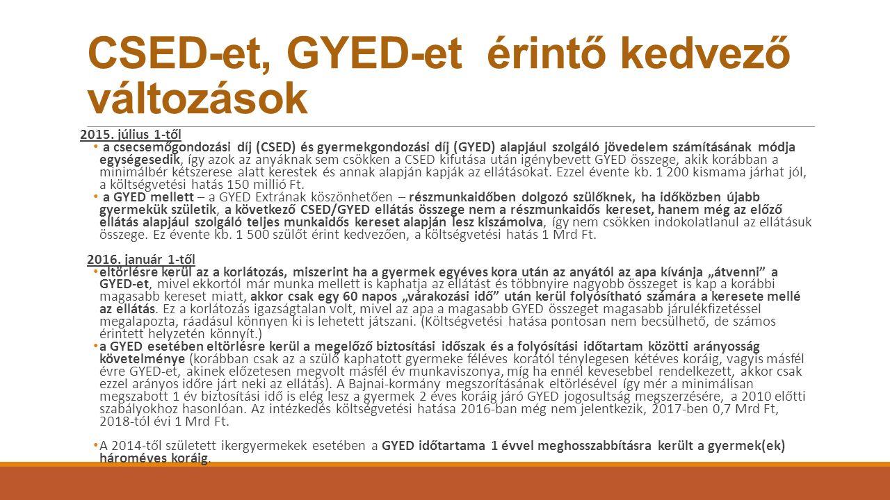 CSED-et, GYED-et érintő kedvező változások 2015. július 1-től a csecsemőgondozási díj (CSED) és gyermekgondozási díj (GYED) alapjául szolgáló jövedele