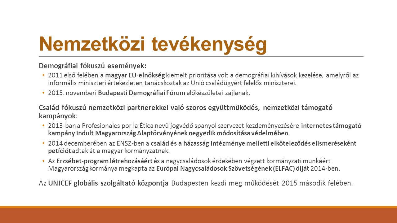 Nemzetközi tevékenység Demográfiai fókuszú események: 2011 első felében a magyar EU-elnökség kiemelt prioritása volt a demográfiai kihívások kezelése,