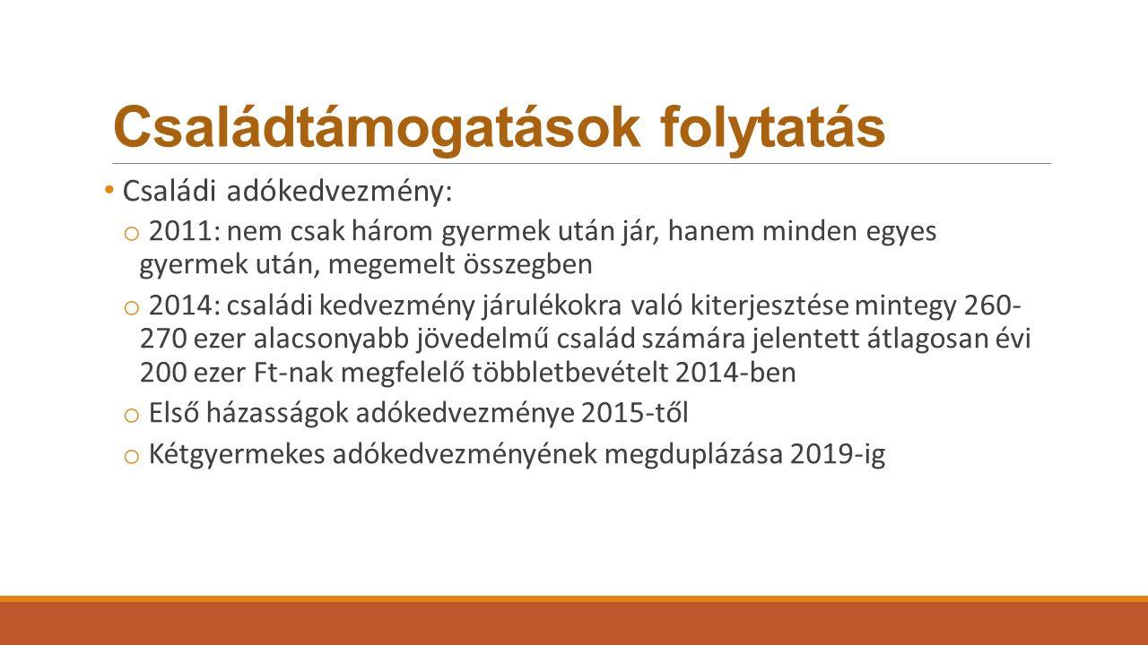 Családtámogatások folytatás Családi adókedvezmény: o 2011: nem csak három gyermek után jár, hanem minden egyes gyermek után, megemelt összegben o 2014