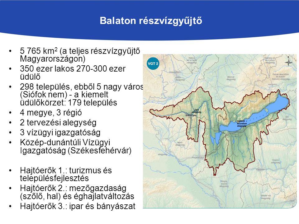 Balaton részvízgyűjtő 5 765 km 2 (a teljes részvízgyűjtő Magyarországon) 350 ezer lakos 270-300 ezer üdülő 298 település, ebből 5 nagy város (Siófok n